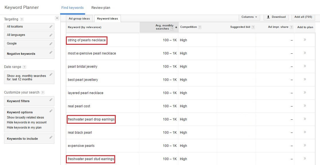 google keyword planner for e-commerce seo