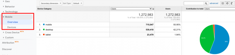 Google-Analytics-audience-mobile-768x180-1.png
