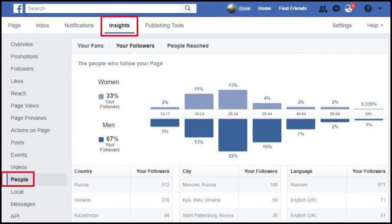 facebook-page-insights-768x439.jpg