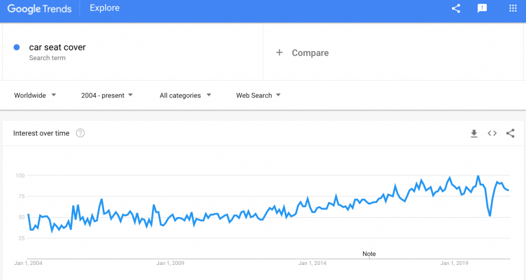 car-seat-cover-google-trends-min-768x410-1.png