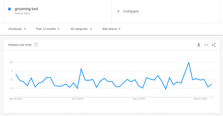 Google-Trends-check-768x398.png