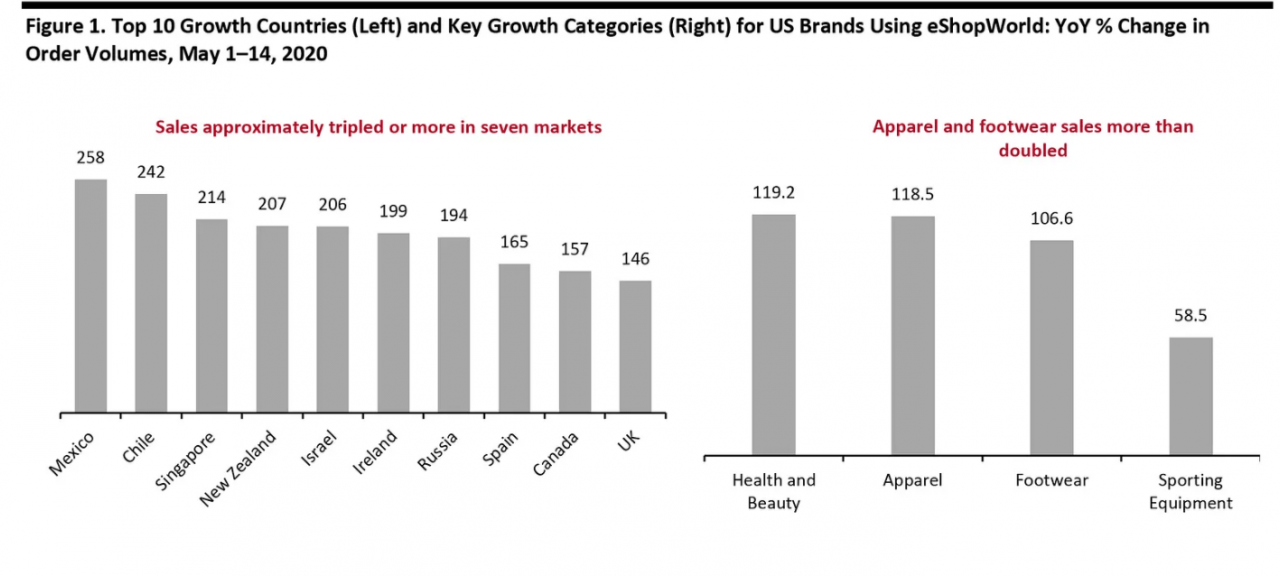Ecommerce-will-continue-to-grow-1280x576-1.png