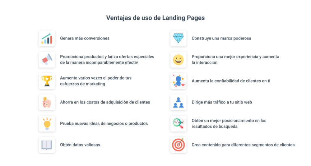 Benefits-of-Using-Landing-Pages-1.jpg