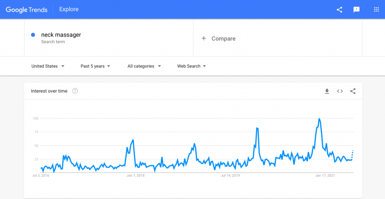 Google-Trends_interest-in-neck-massagers-768x397.png
