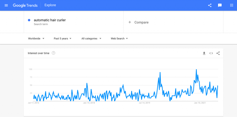 Hair-curler_Google-Trends-768x380.png