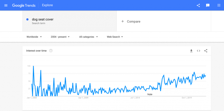 dog-seat-cover_Google-Trends-768x381.png